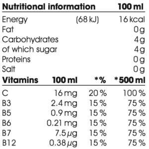 Nutritional Information FocusWater Refresh EN